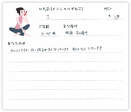 Iさん (30代)歳 女性
